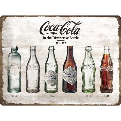 "Blechschild ""Coca Cola - Bottle Timeline"" (30x40cm)"