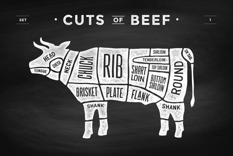 Steak Grillseminar